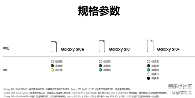 「机皇」让十代见证,三星Galaxy S10使用体验