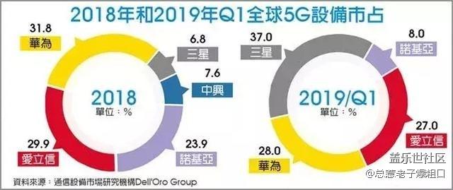 5G未来研究所-5G元年 一名先行者的故事