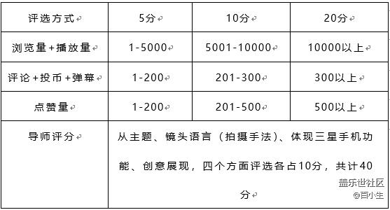 批注 2020-06-09 142605.png
