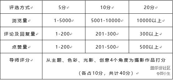 批注 2020-06-09 142606.png