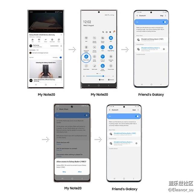 """从""""AI一键多拍""""到""""语音控制"""",Galaxy Note20系列的隐藏功能"""