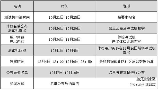 【星粉体验团】Samsung Galaxy Note20系列