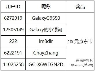 【开奖】【星粉体验团】Samsung Galaxy Note20系列