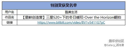 【开奖】投稿正式开放 2020年最后一波 大奖来赢