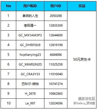 【开奖】Galaxy S21系列5G问卷调查