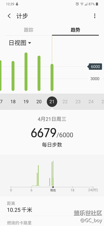 【春季挑战】健走打卡第十九天